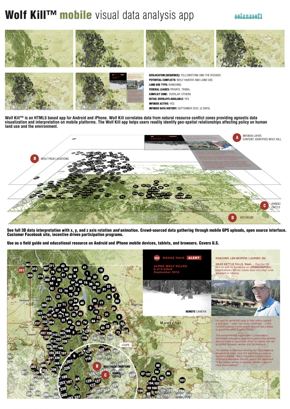 Wolf Kill Campaign Mapping Graphics